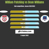 William Patching vs Dean Williams h2h player stats