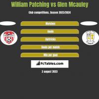William Patching vs Glen Mcauley h2h player stats