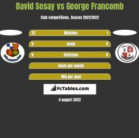 David Sesay vs George Francomb h2h player stats