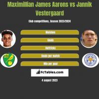 Maximillian James Aarons vs Jannik Vestergaard h2h player stats