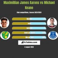 Maximillian James Aarons vs Michael Keane h2h player stats