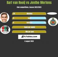 Bart van Rooij vs Jenthe Mertens h2h player stats