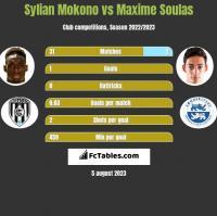 Sylian Mokono vs Maxime Soulas h2h player stats