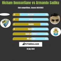 Hicham Boussefiane vs Armando Sadiku h2h player stats