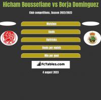 Hicham Boussefiane vs Borja Dominguez h2h player stats
