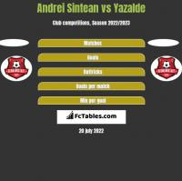 Andrei Sintean vs Yazalde h2h player stats