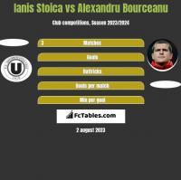 Ianis Stoica vs Alexandru Bourceanu h2h player stats