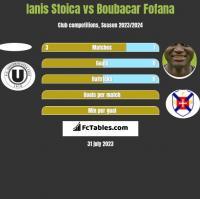 Ianis Stoica vs Boubacar Fofana h2h player stats