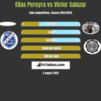 Elias Pereyra vs Victor Salazar h2h player stats