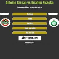 Antoine Baroan vs Ibrahim Sissoko h2h player stats