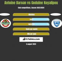Antoine Baroan vs Goduine Koyalipou h2h player stats