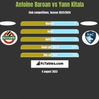 Antoine Baroan vs Yann Kitala h2h player stats