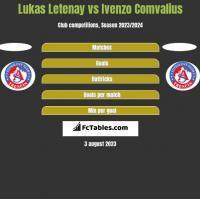 Lukas Letenay vs Ivenzo Comvalius h2h player stats