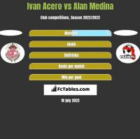 Ivan Acero vs Alan Medina h2h player stats