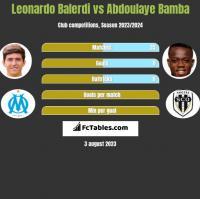 Leonardo Balerdi vs Abdoulaye Bamba h2h player stats