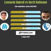 Leonardo Balerdi vs Gerrit Holtmann h2h player stats