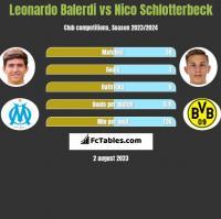 Leonardo Balerdi vs Nico Schlotterbeck h2h player stats