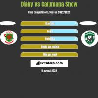Diaby vs Cafumana Show h2h player stats