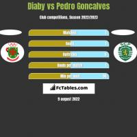 Diaby vs Pedro Goncalves h2h player stats