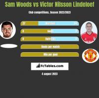 Sam Woods vs Victor Nilsson Lindeloef h2h player stats