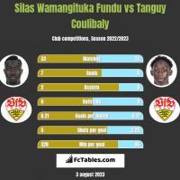 Silas Wamangituka Fundu vs Tanguy Coulibaly h2h player stats