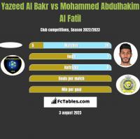 Yazeed Al Bakr vs Mohammed Abdulhakim Al Fatil h2h player stats