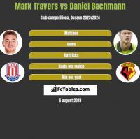 Mark Travers vs Daniel Bachmann h2h player stats
