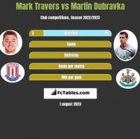 Mark Travers vs Martin Dubravka h2h player stats