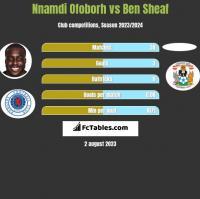 Nnamdi Ofoborh vs Ben Sheaf h2h player stats