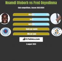 Nnamdi Ofoborh vs Fred Onyedinma h2h player stats