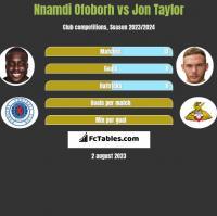 Nnamdi Ofoborh vs Jon Taylor h2h player stats