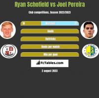 Ryan Schofield vs Joel Pereira h2h player stats