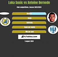 Luka Susic vs Antoine Bernede h2h player stats