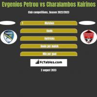 Evgenios Petrou vs Charalambos Kairinos h2h player stats