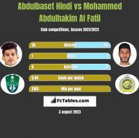 Abdulbaset Hindi vs Mohammed Abdulhakim Al Fatil h2h player stats