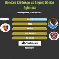 Goncalo Cardosoo vs Angelo Obinze Ogbonna h2h player stats