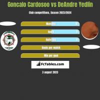 Goncalo Cardosoo vs DeAndre Yedlin h2h player stats