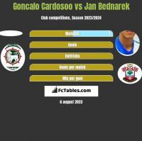 Goncalo Cardosoo vs Jan Bednarek h2h player stats