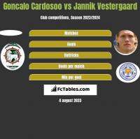 Goncalo Cardosoo vs Jannik Vestergaard h2h player stats
