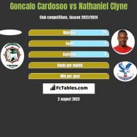 Goncalo Cardosoo vs Nathaniel Clyne h2h player stats