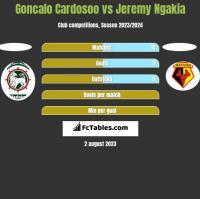 Goncalo Cardosoo vs Jeremy Ngakia h2h player stats