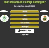 Badr Boulahroud vs Borja Dominguez h2h player stats