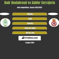 Badr Boulahroud vs Galder Cerrajeria h2h player stats
