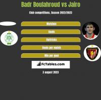Badr Boulahroud vs Jairo h2h player stats