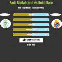 Badr Boulahroud vs Keidi Bare h2h player stats