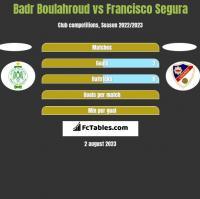 Badr Boulahroud vs Francisco Segura h2h player stats