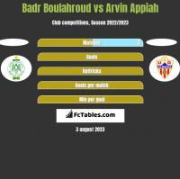 Badr Boulahroud vs Arvin Appiah h2h player stats