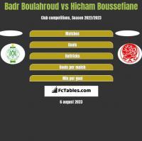 Badr Boulahroud vs Hicham Boussefiane h2h player stats