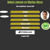 Bekui Lawson vs Marius Alexe h2h player stats