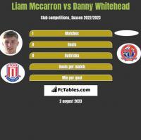 Liam Mccarron vs Danny Whitehead h2h player stats